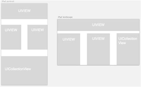 uicollectionview layout change animation how to properly change layout for horizontal view