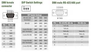 tcc 80 80i serial media converters serial port power rs