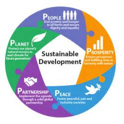 Land Use And Sustainable Development Outline by United Nations Sustainable Development Summit 2015 25 27