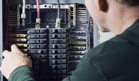 electrical service panel basics for homeowners