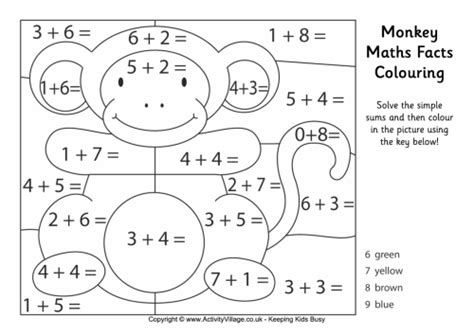 new year facts ks1 monkey business 6 free primary resources for teaching