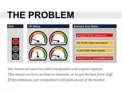 Problem Statement Template For Innovation Project Problem Statement Template Powerpoint