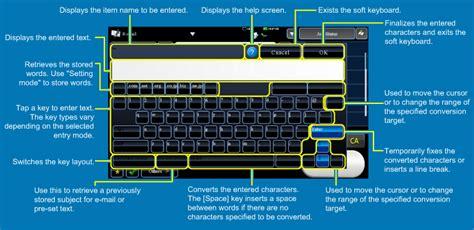 keyboard layout key names keyboard key names gallery
