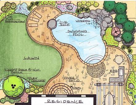 land layout sketch hand sketch landscape design landscape design
