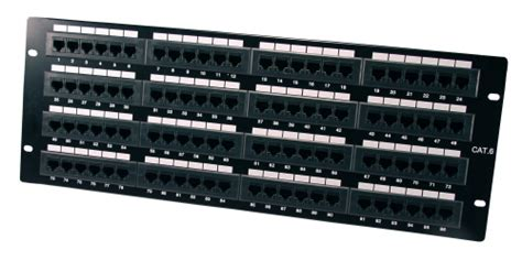 Patch Panel Rack by Posts Goldenbackup