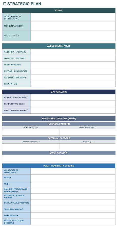 9 Free Strategic Planning Templates Smartsheet It Strategic Plan Template
