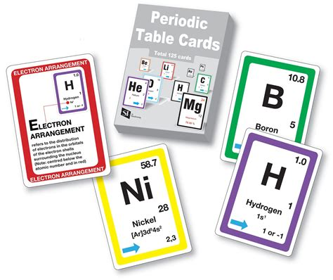 periodic table playing cards printable product code 50185 stick to science periodic table cards