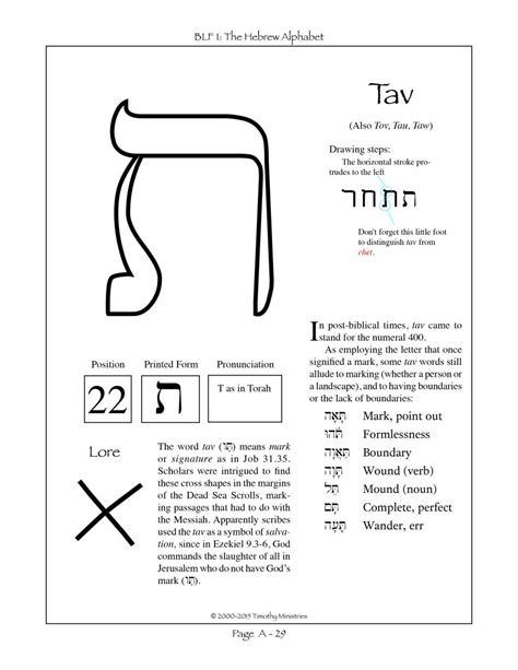 Hebrew Letter Crossword Clue