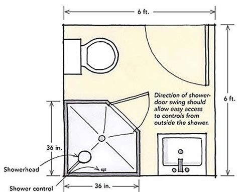 average size of a full bathroom designing showers for small bathrooms fine homebuilding