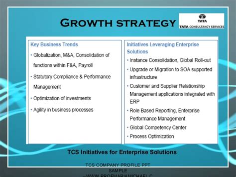 Sample Resume For Bpo by Company Profile Sample Free Company Profile Template Word