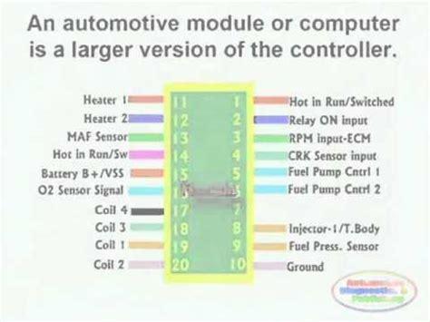 pcm wiring diagram wiring diagram manual
