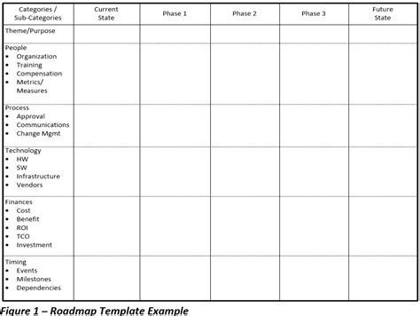 multi generational project plan template lean manufacturing powerpoint multi generational project