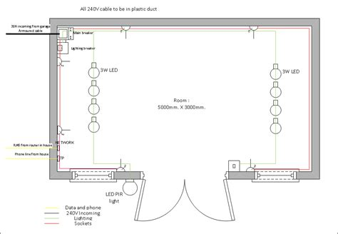 visio stencils electrical visio wiring diagram template 29 wiring diagram images