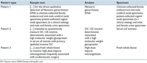 sentence pattern detector extracting laboratory test information from biomedical
