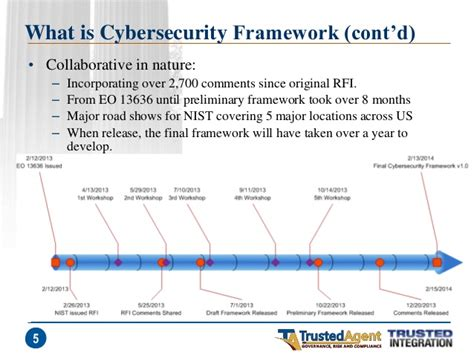 introduction to nerc cip version 5 power magazine introduction to nist cybersecurity framework
