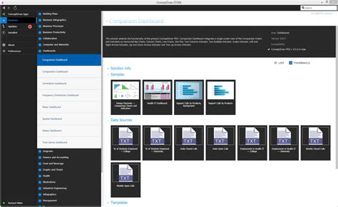 help desk solutions comparison comparison dashboard solution conceptdraw com