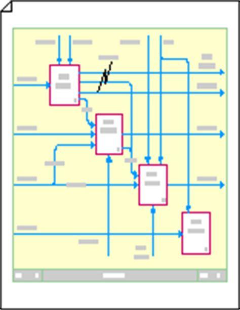 idef0 visio create idef0 diagrams visio