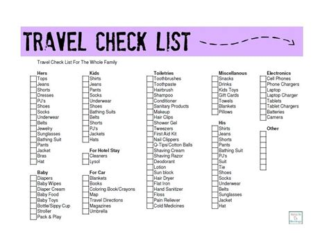 packing list for travel gse bookbinder co