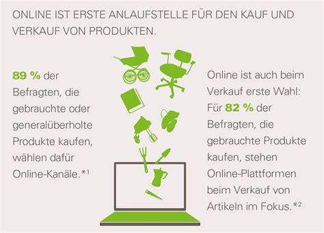 ebay kleinanzeigen häuser kaufen nordhorn ebay umfrage kunden nehmen nachhaltigkeit sehr ernst