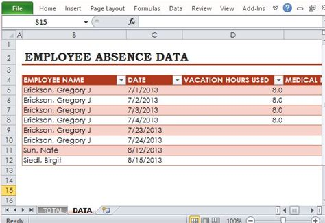 Employee Relations Tracking Spreadsheet by Free Employee Absence Tracker For Excel