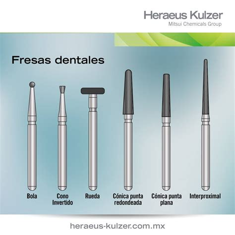 imagenes de fresas odontologicas el uso de las fresas dentales kulzer m 233 xico