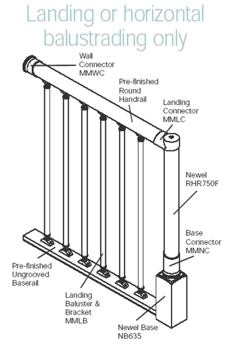 Stair Banister Height Fusion Handrail Fitting Solutions
