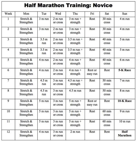 half marathon training plans on pinterest half marathon training half marathon training plan i live 4 this stuff pinterest