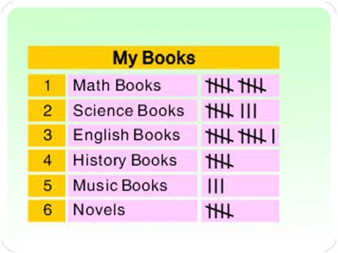 Tally Table by 13 Table Maths Table New Calendar Template Site