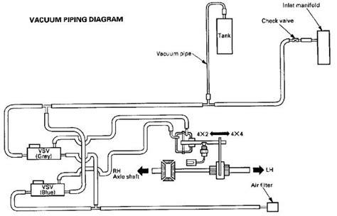 1997 honda passport vacuum diagram auto engine and parts