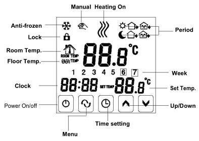 Room Temp In Celsius by Tds21 Ep New Floor Heating Digital Programmable Room