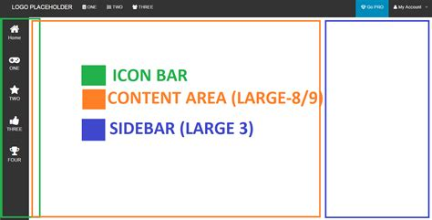 Foundation Top Bar Html Foundation Top Bar And Icon Bar In One Template