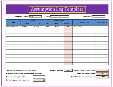 budget assumptions template assumption log template my work template