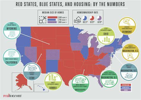 biggest swing states does political allegiance impact housing realtybiznews
