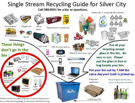 about program waste management single stream recycling about single stream recycling eco cycle autos post