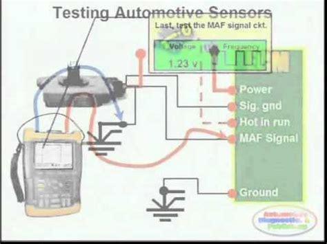 Sensor Oxygen O2 Knalpot Atas Suzuki Ertiga basic sensor testing wiring diagram