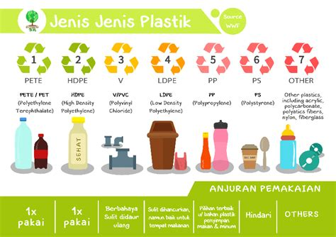 Plastik Kemasan 2017 ini dia jenis dan guna macam macam plastik kemasan