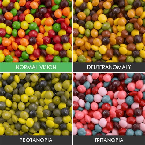 different types of color blindness different types color blindness photos 14 whoatastic