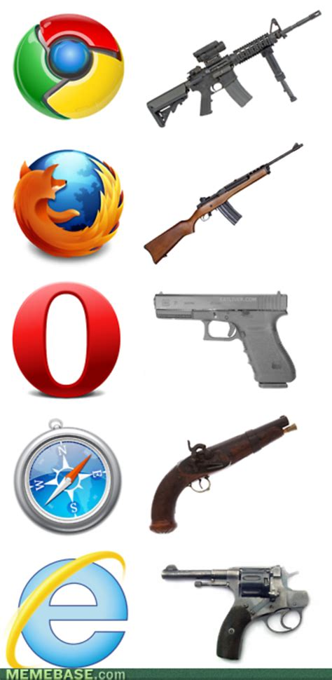 Internet Explorer Meme - the gallery for gt internet browser gun meme