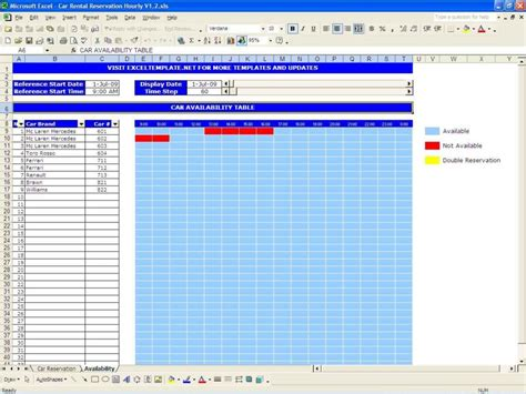 property template rental property spreadsheet template haisume