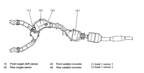 subaru forester exhaust system diagram i a 2004 subaru forester my o2 sensors are bad i