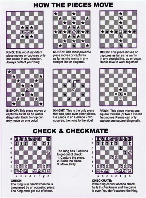 printable chess instructions beginners chess club our lady of the sacred heart academy our