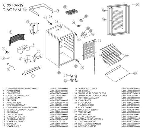 kegerator parts diagram portable kegerator wiring diagrams repair wiring scheme