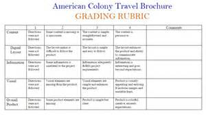 Brochure Rubric Template by 13 Colonies Travel Brochure Cherry Valley Springfield