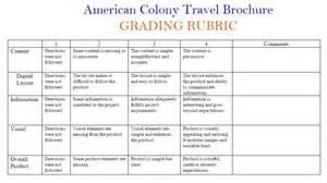 brochure rubric template 13 colonies travel brochure cherry valley springfield