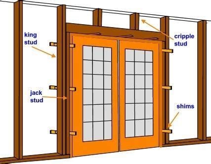 Installing An Exterior Door Frame How To Install Exterior Doors It A Do It Yourself Task Infobarrel