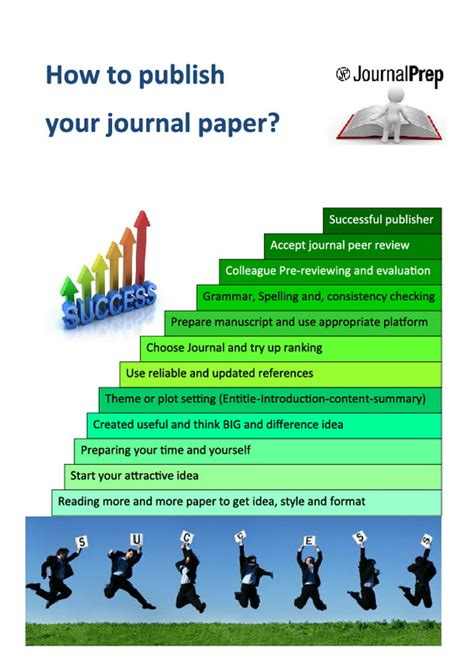 how to publish your how to publish your journal paper st theresa