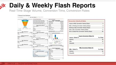 weekly flash report template operationalizing the demand funnel sirius decisions