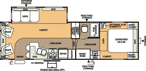 flagstaff fifth wheel floor plans 2008 forest river flagstaff 8528rlss fifth wheel fremont