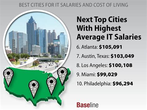 cheapest cost of living cities cheapest cost of living cities 28 images daily chart