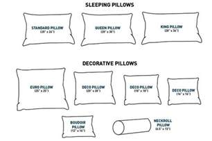 Pillow Size pillow sizes for search pillow ideas charts pillow design and search